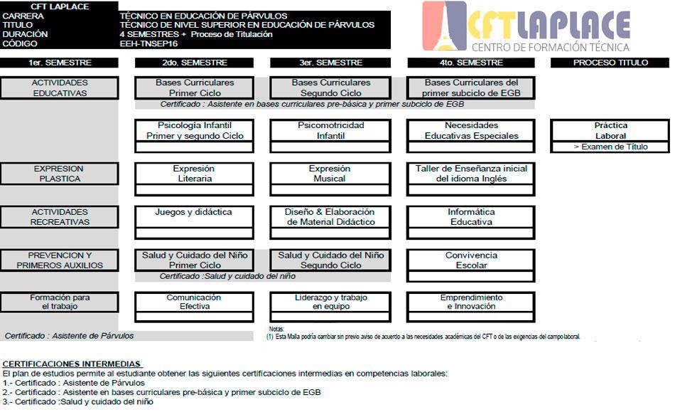 Magnífico Certificada Asistente De Salud Adorno - Anatomía de Las ...